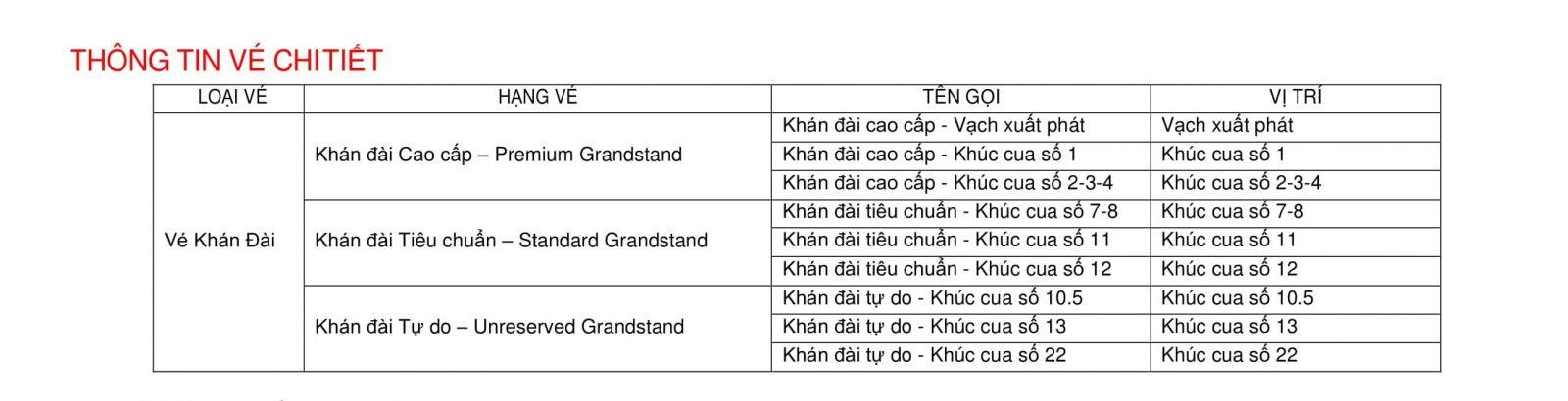 Thông tin về các loại vé khán đài giải đua xe F1 lần đầu tiên tại Việt Nam nam 2020