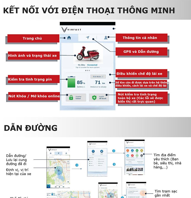 xe-dien-vinfast/xe-điện-thông-minh-Vinfast-Klara-kết-nối-với-điện-thoại