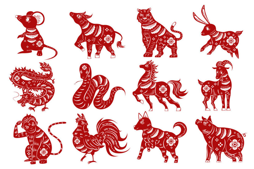 Hình tượng 12 con giáp theo quan niệm phương Đông