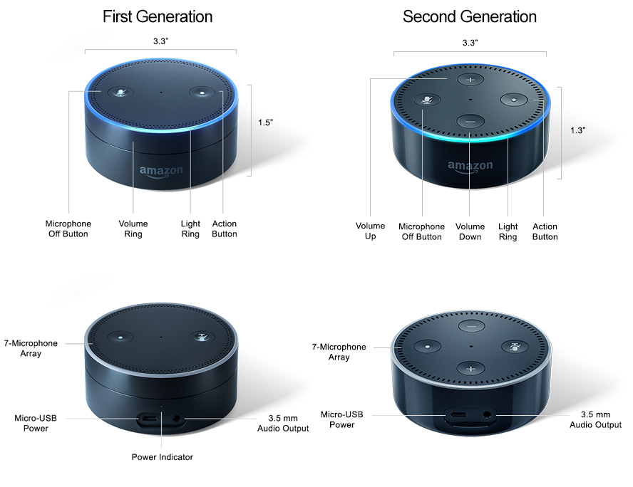amazon-echodot-gen1-gen2