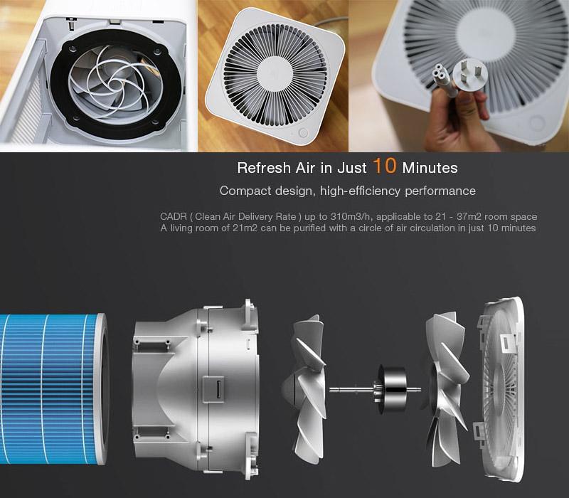 cấu-tạo-cánh-quạt-máy-lọc-không-khí-xiaomi-2s
