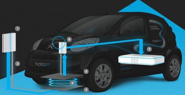 Công nghệ sạc không dây cho xe hơi sẽ được ứng dụng rộng rãi?