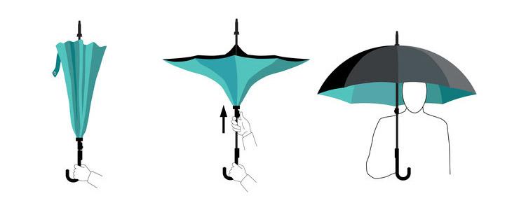 Thiết kế độc đáo của dù gấp ngược đi mưa Nhật Bản