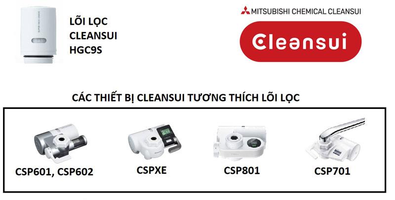Mã bộ lọc: HGC9S của máy lọc Mitsubishi Cleansui CSP801E